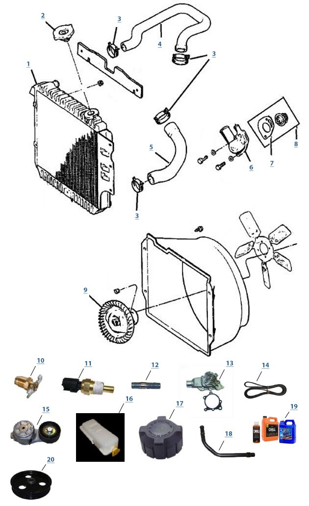jeep tj wrangler cooling parts radiators cooling system diagram rh 4wheelparts com jeep 4.0 cooling system diagram jeep 4.0 cooling system diagram