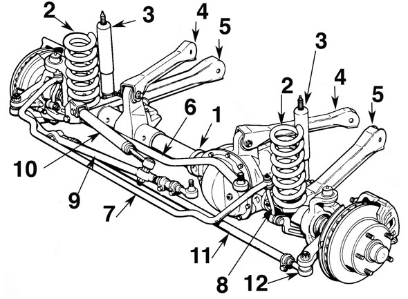jeep grand cherokee suspension diagrams  jeep  free engine